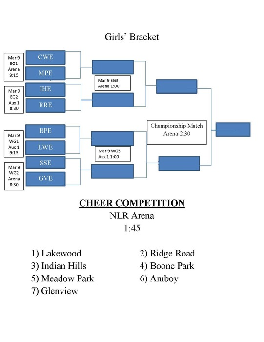 Girls' Bracket/Cheer