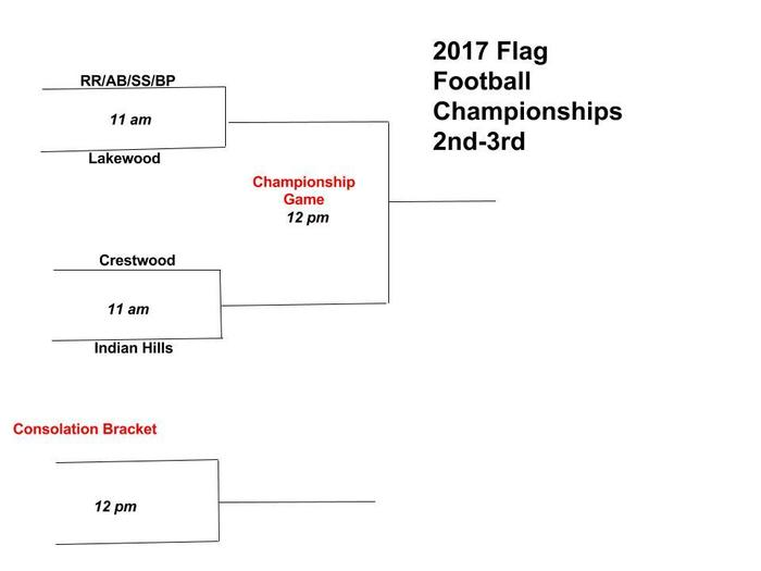 IHE Flag Football Brackets