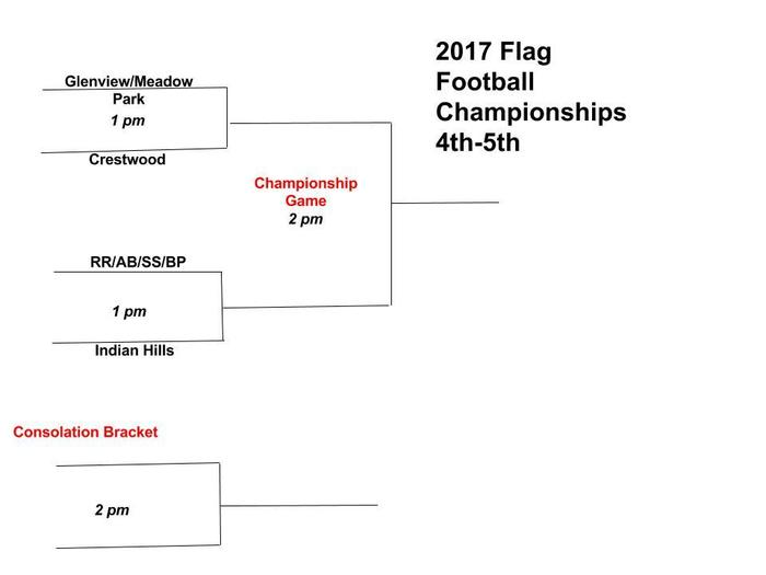 Flag Football Bracket