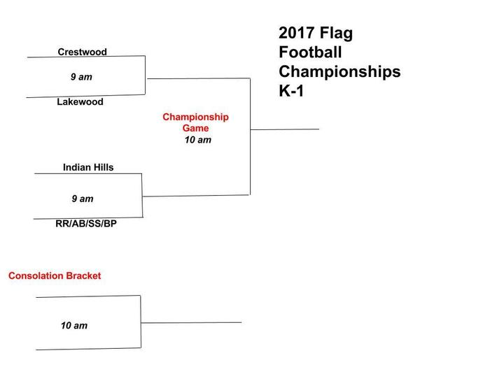 Flag Football Brackets